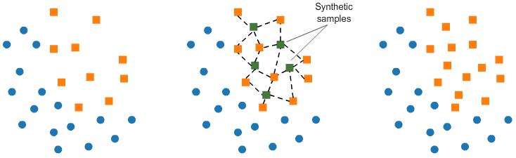 5 главных алгоритмов сэмплинга - 6