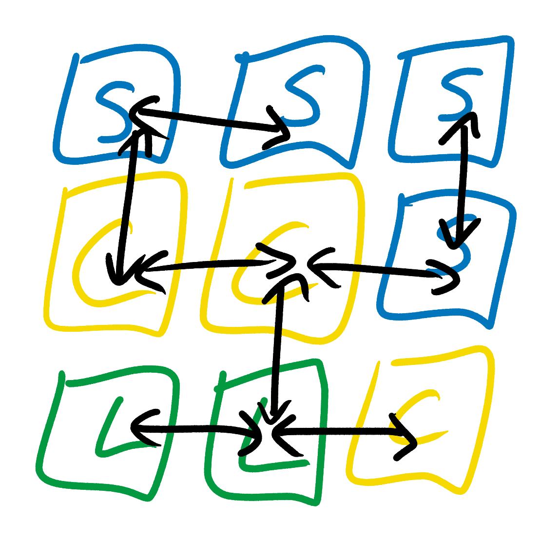 Доступное объяснение алгоритма коллапса волновой функции - 11