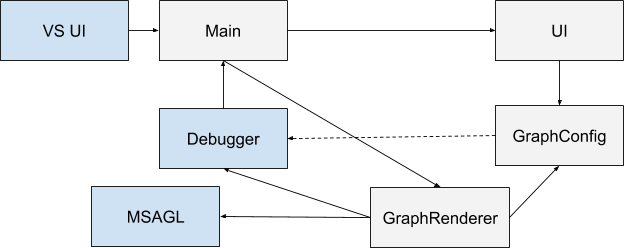 Отладка алгоритмов на графах — теперь с картинками - 6