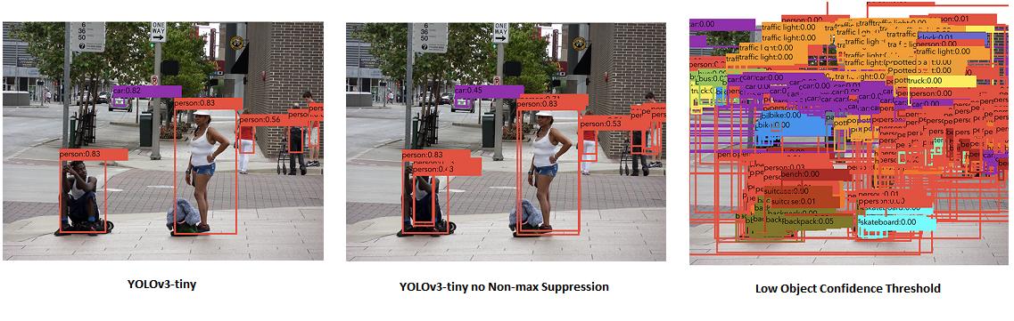 Распознавание объектов в режиме реального времени на iOS с помощью YOLOv3 - 18