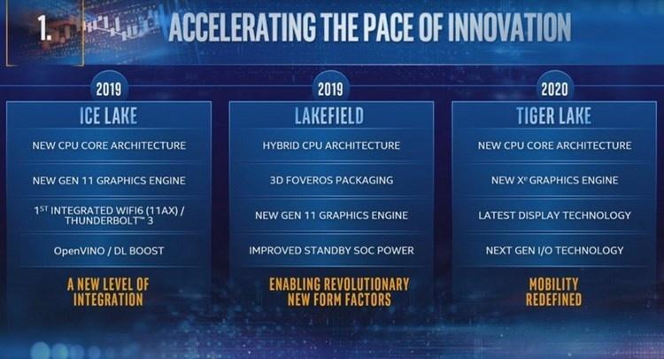 Intel рассказала о своей будущей дискретной графике через собственные драйверы