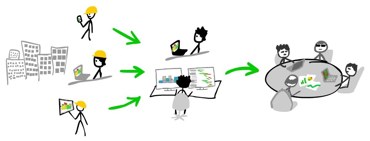 Визуализации в Google Spreadsheets - 1