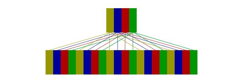 Имплементация кэша на Verilog - 1