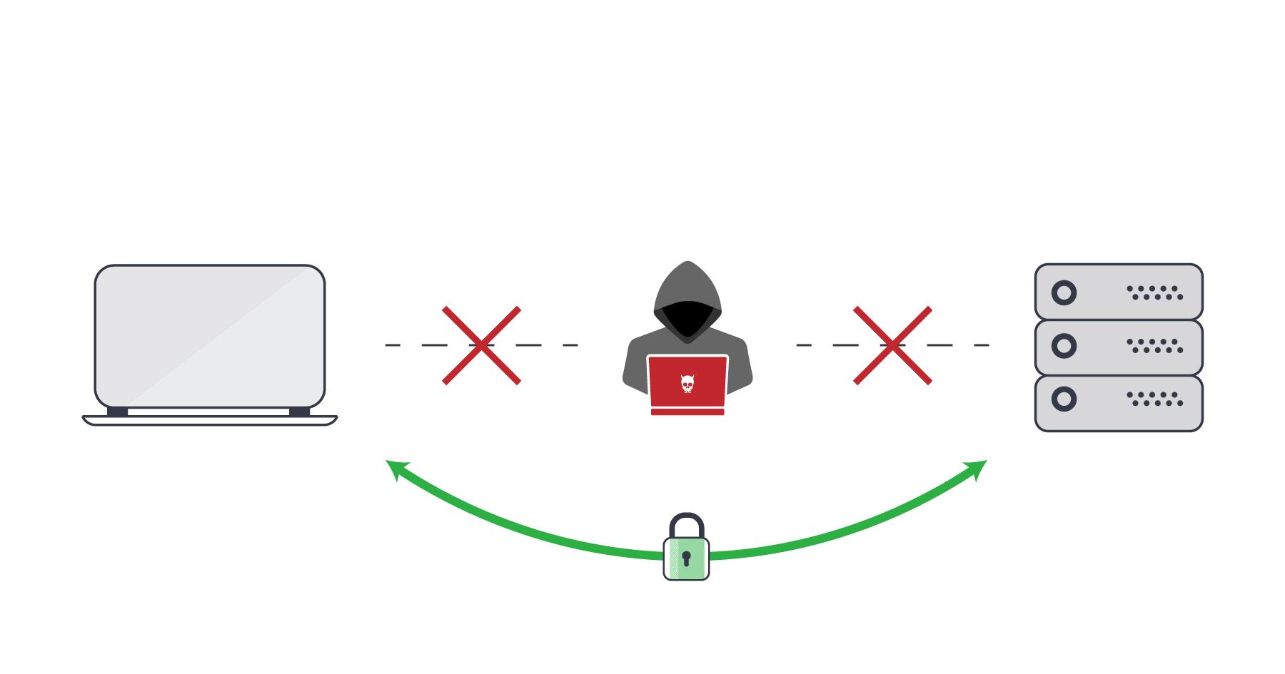 Сеть компании и MitM. Часть 2 - 1