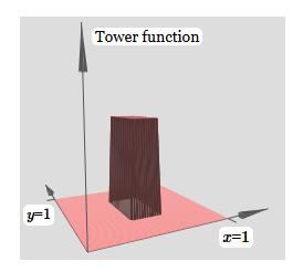 Нейросети и глубокое обучение, глава 4: визуальное доказательство того, что нейросети способны вычислить любую функцию - 27