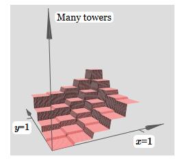 Нейросети и глубокое обучение, глава 4: визуальное доказательство того, что нейросети способны вычислить любую функцию - 28