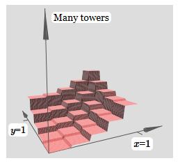Нейросети и глубокое обучение, глава 4: визуальное доказательство того, что нейросети способны вычислить любую функцию - 31