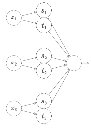 Нейросети и глубокое обучение, глава 4: визуальное доказательство того, что нейросети способны вычислить любую функцию - 32