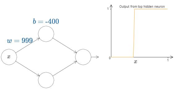Нейросети и глубокое обучение, глава 4: визуальное доказательство того, что нейросети способны вычислить любую функцию - 8