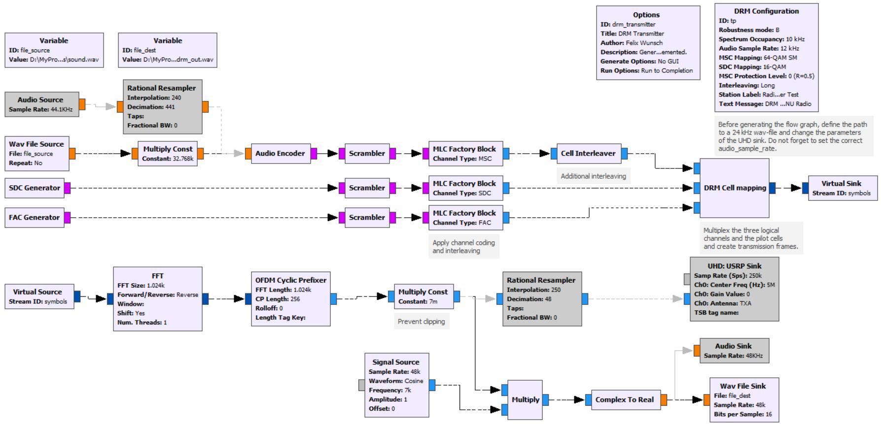 Software Defined Radio — как это работает? Часть 10 - 4