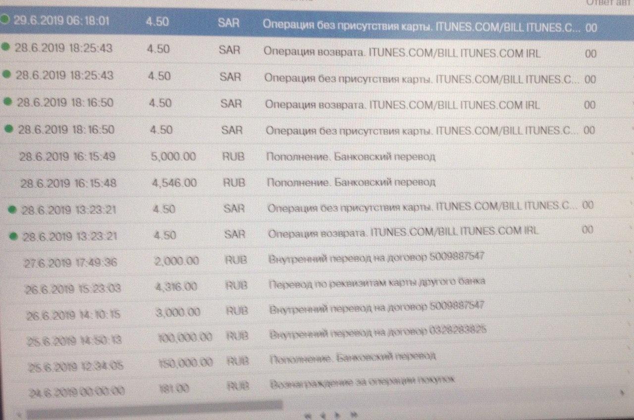 Цены российского черного рынка на пробив персональных данных (плюс ответ на ответ Тинькофф Банка) - 2