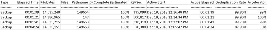Как уплотнить до 90% хранение бэкапов в объектном хранилище - 1