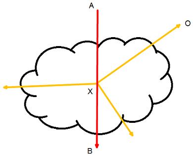 Реализация физически корректных объемных облаков как в игре Horizon Zero Dawn - 19