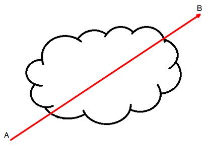 Реализация физически корректных объемных облаков как в игре Horizon Zero Dawn - 2