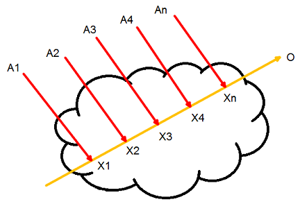 Реализация физически корректных объемных облаков как в игре Horizon Zero Dawn - 33
