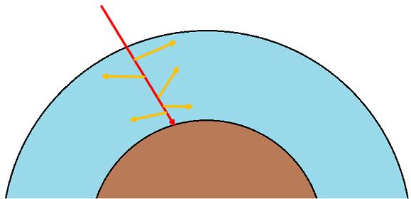 Реализация физически корректных объемных облаков как в игре Horizon Zero Dawn - 38