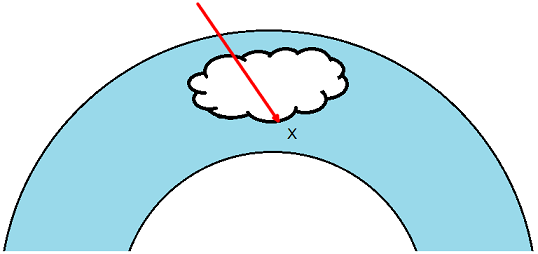 Реализация физически корректных объемных облаков как в игре Horizon Zero Dawn - 77