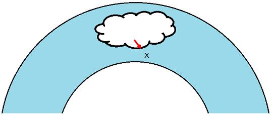 Реализация физически корректных объемных облаков как в игре Horizon Zero Dawn - 78