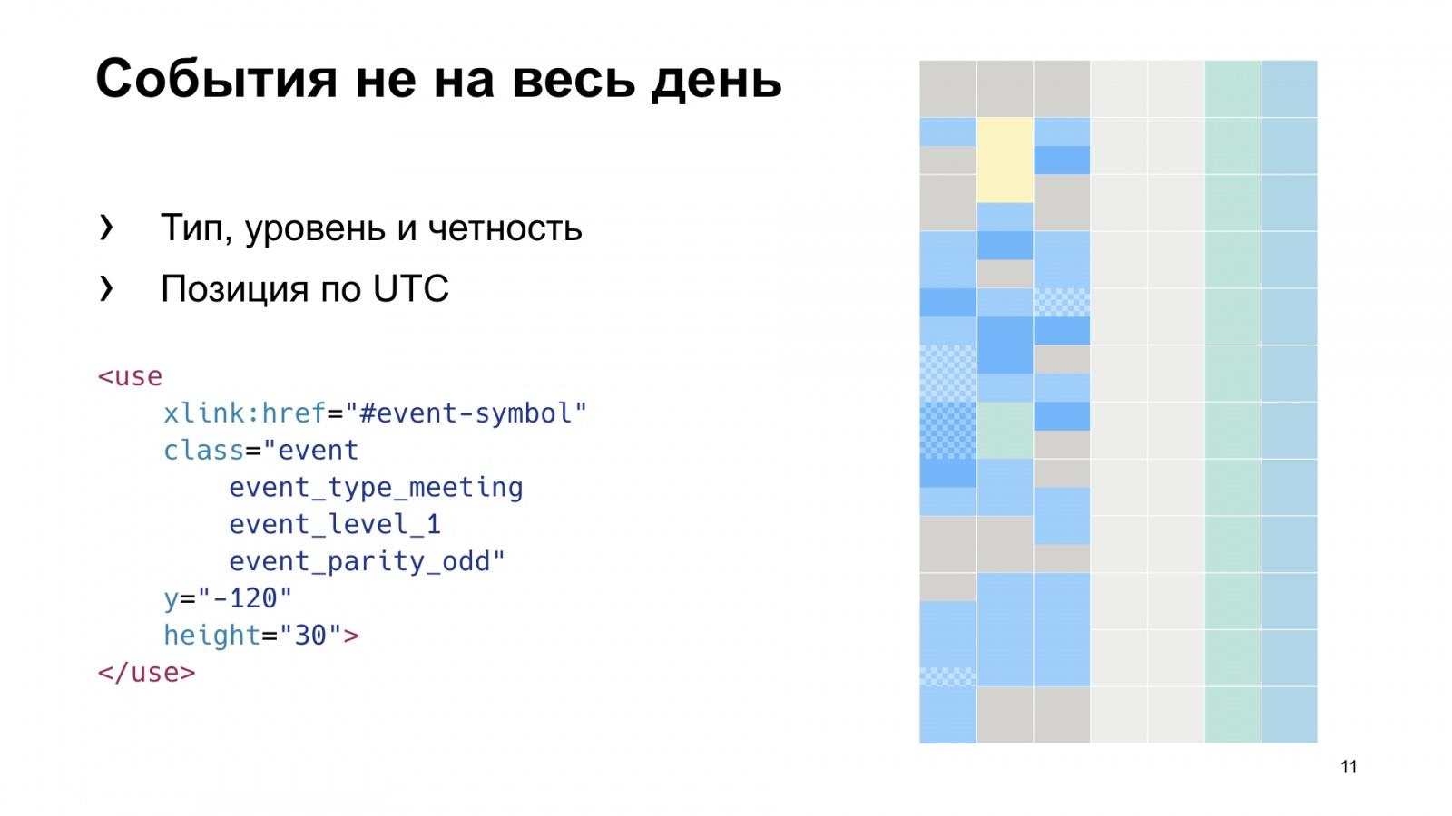 SVG в реальной жизни. Доклад Яндекса - 12