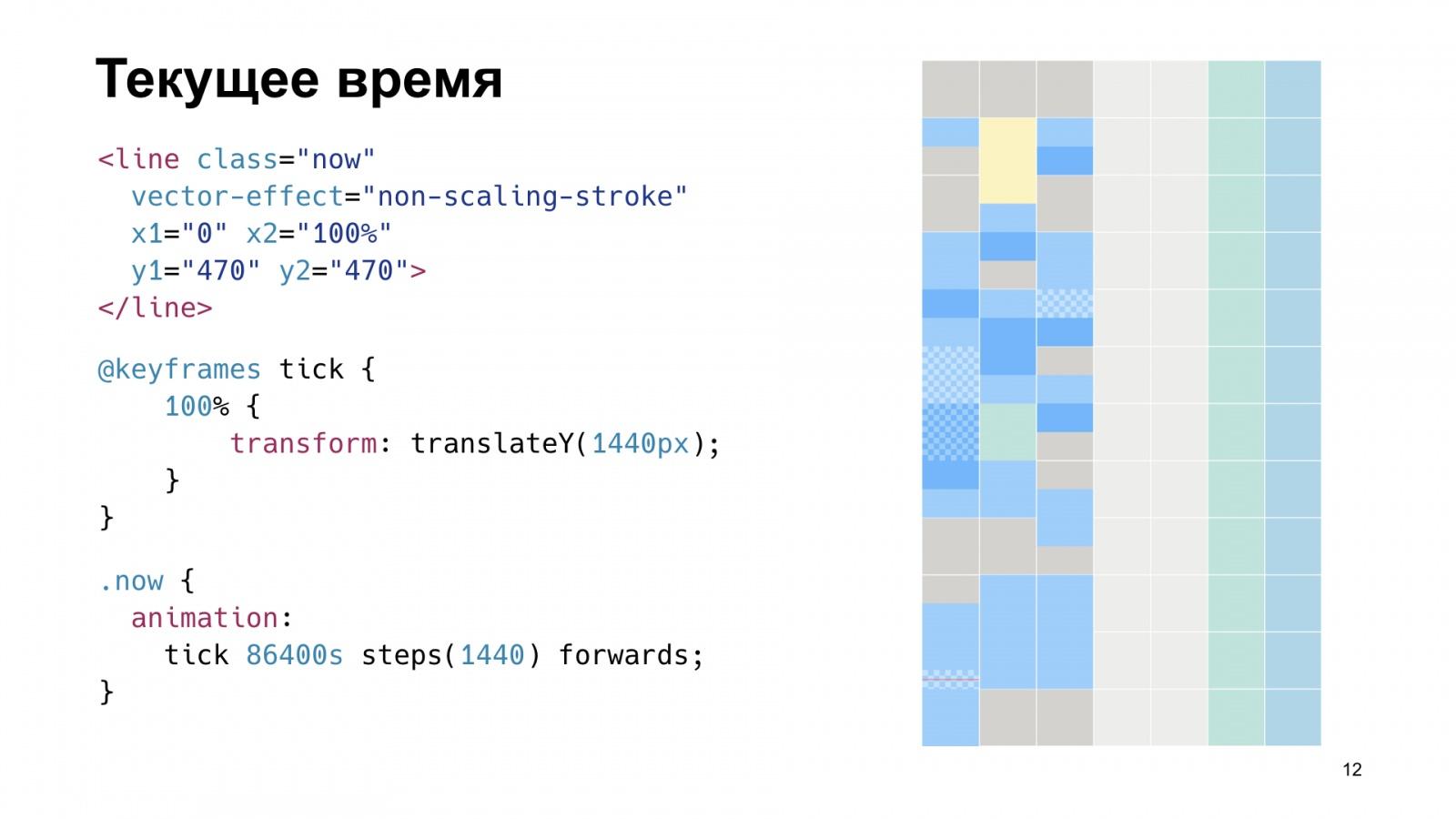 SVG в реальной жизни. Доклад Яндекса - 13