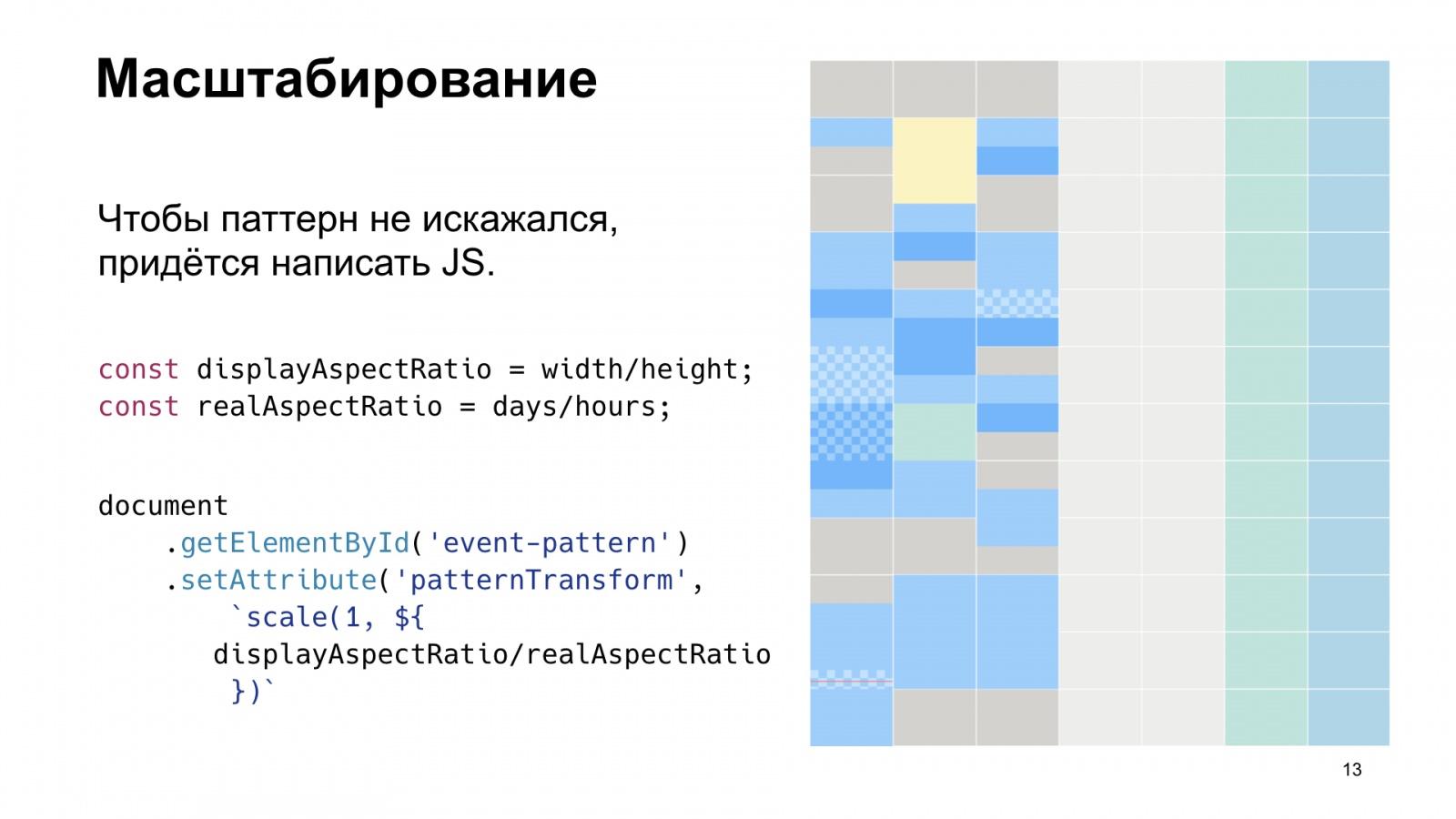 SVG в реальной жизни. Доклад Яндекса - 14