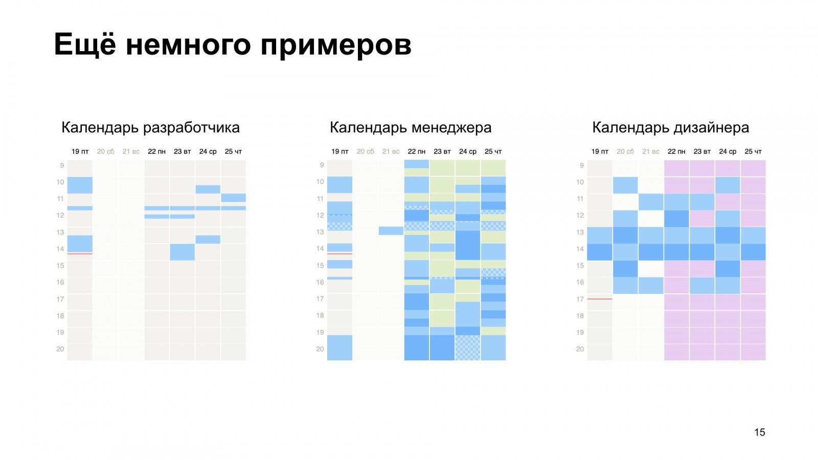 SVG в реальной жизни. Доклад Яндекса - 18