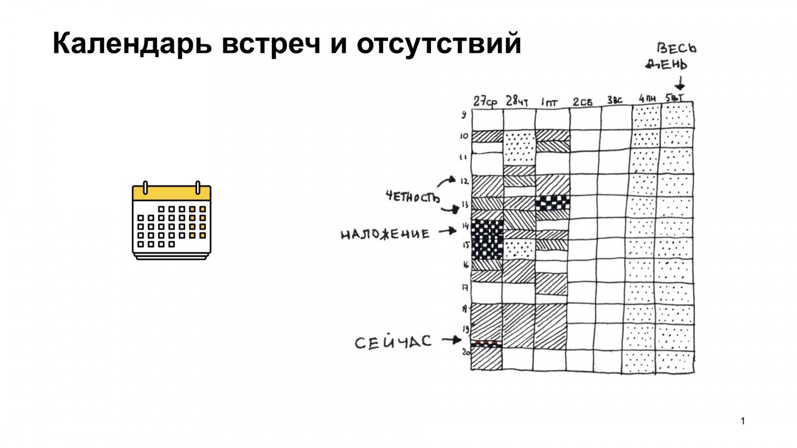 SVG в реальной жизни. Доклад Яндекса - 2