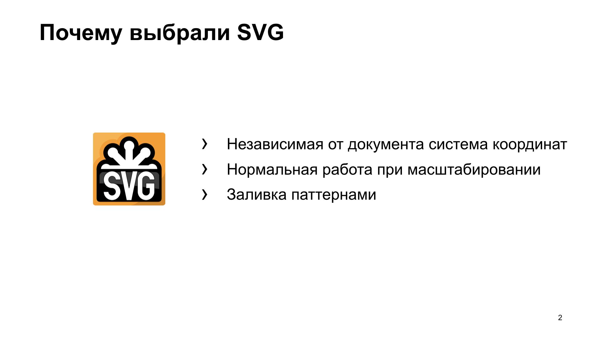 SVG в реальной жизни. Доклад Яндекса - 3