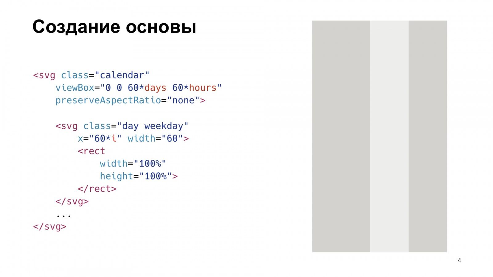 SVG в реальной жизни. Доклад Яндекса - 5