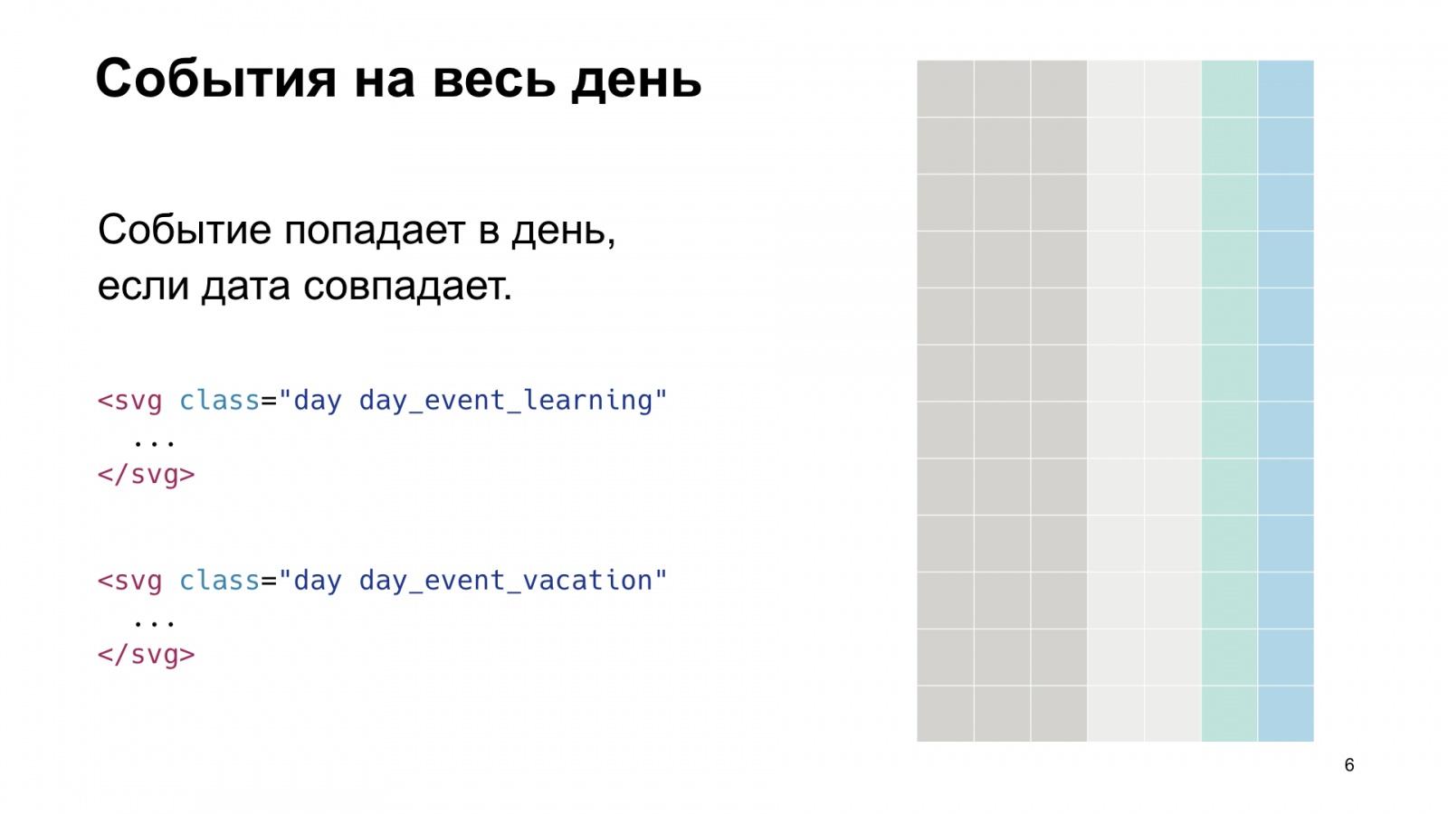 SVG в реальной жизни. Доклад Яндекса - 7