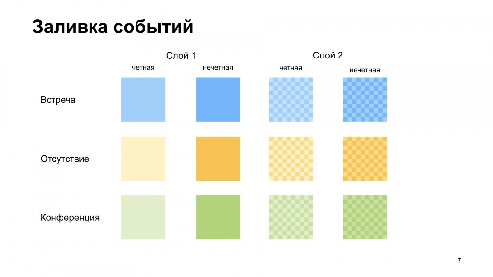 SVG в реальной жизни. Доклад Яндекса - 8