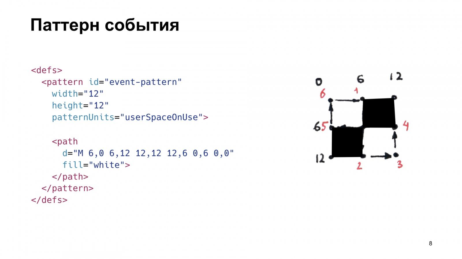 SVG в реальной жизни. Доклад Яндекса - 9