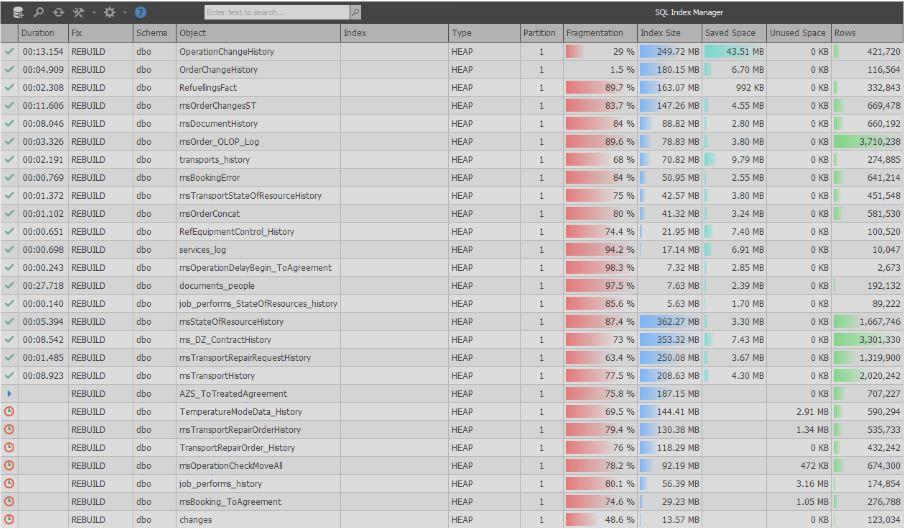 Обзор бесплатного инструмента SQLIndexManager - 14