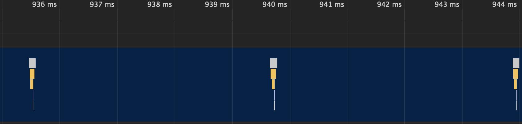 Что ты такое, Event Loop? Или как устроен цикл событий в браузере Chrome - 4