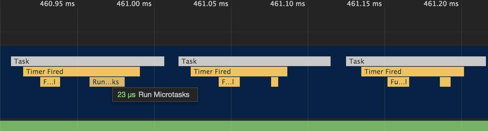 Что ты такое, Event Loop? Или как устроен цикл событий в браузере Chrome - 5