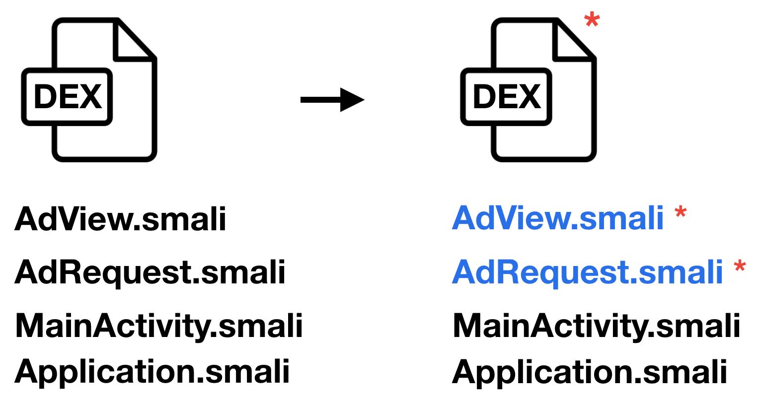 Как диагностировать проблемы интеграции SDK. Опыт команды разработки Yandex Mobile Ads SDK - 4