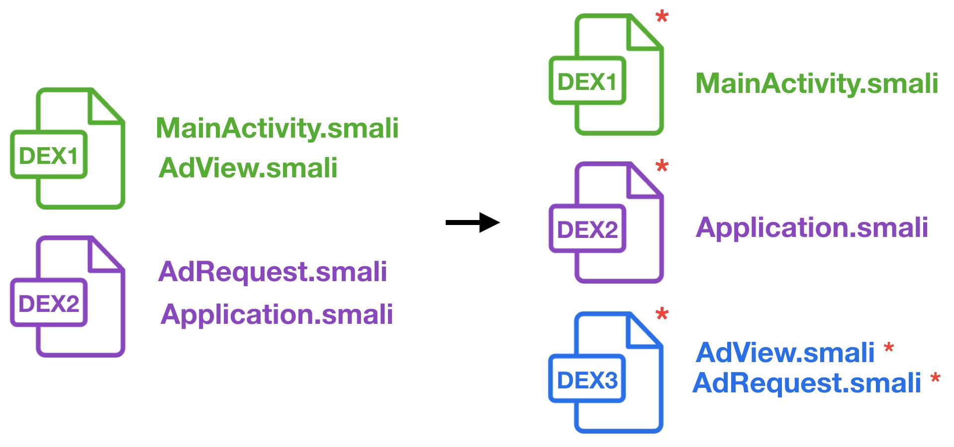 Как диагностировать проблемы интеграции SDK. Опыт команды разработки Yandex Mobile Ads SDK - 5