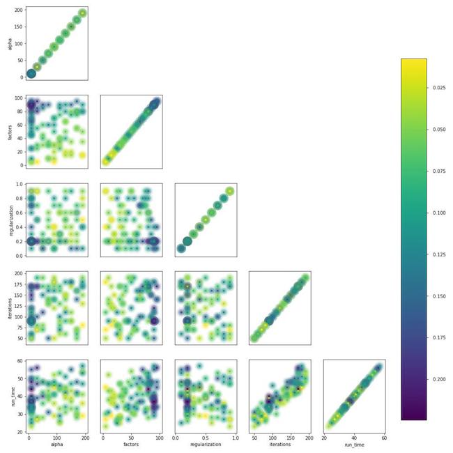 Как мы внедрили ML в приложение с почти 50 миллионами пользователей. Опыт Сбера - 14