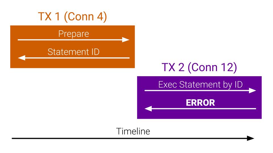 Как работать с Postgres в Go: практики, особенности, нюансы - 7