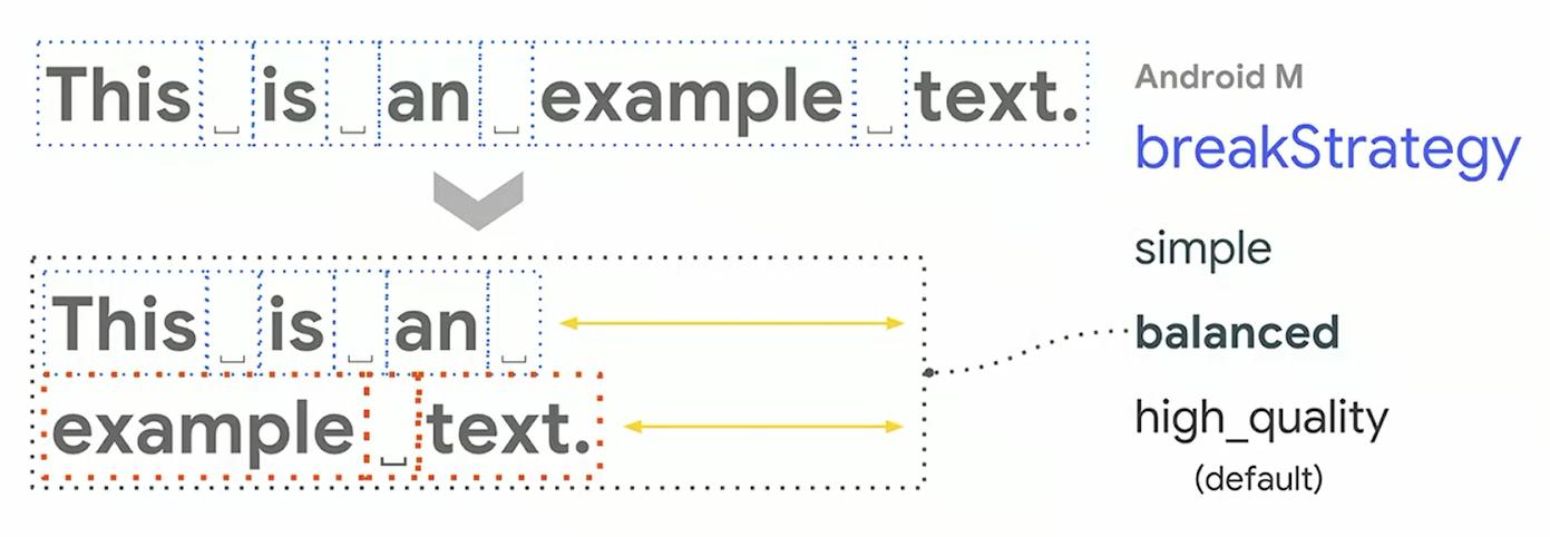 Отображение текста в Android - 6