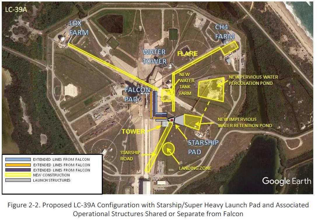 НАСА опубликовало предварительный отчёт экологической экспертизы о запуске SpaceX Starship с мыса Канаверал - 2