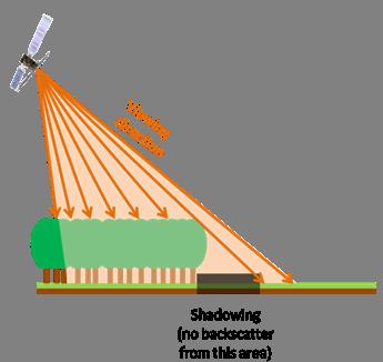 Почти самый простой MIMO канал с замираниями (модель Кронекера прилагается) - 3