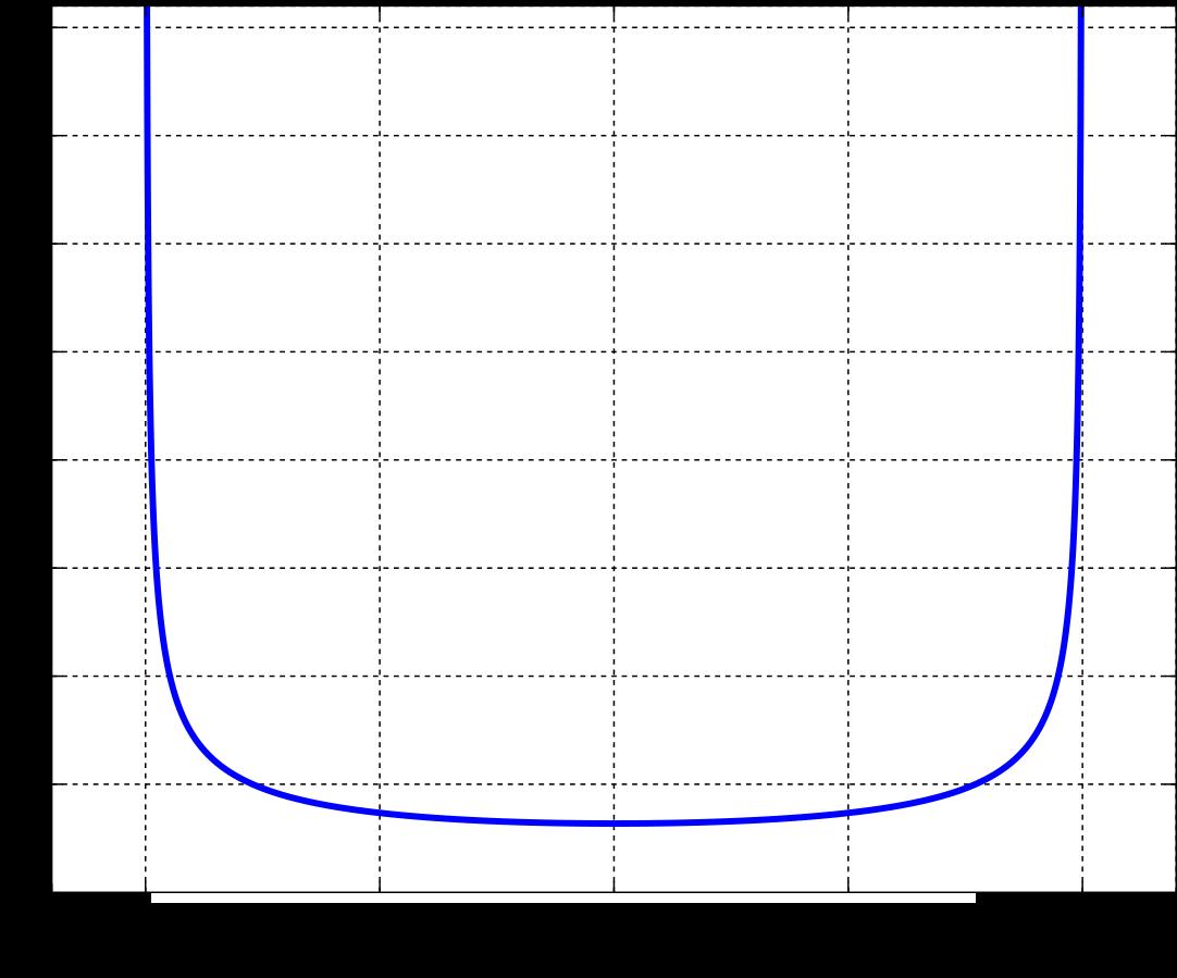 Почти самый простой MIMO канал с замираниями (модель