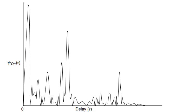 Почти самый простой MIMO канал с замираниями (модель Кронекера прилагается) - 7
