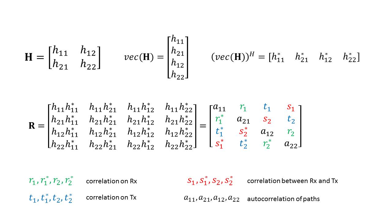 Почти самый простой MIMO канал с замираниями (модель Кронекера прилагается) - 70