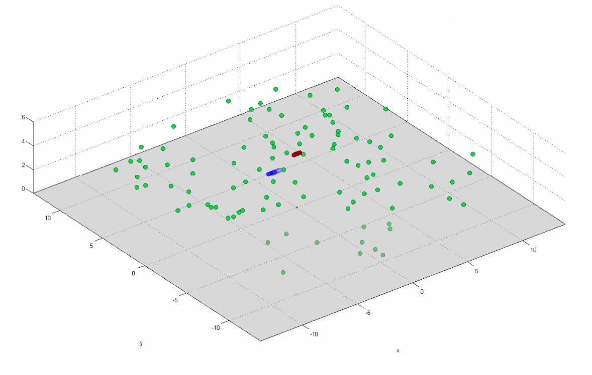 Почти самый простой MIMO канал с замираниями (модель Кронекера прилагается) - 84