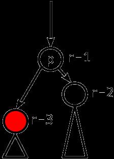 Сбалансированные двоичные деревья поиска: реализация на Julia - 17