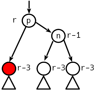 Сбалансированные двоичные деревья поиска: реализация на Julia - 18