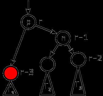 Сбалансированные двоичные деревья поиска: реализация на Julia - 20