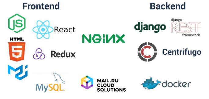 Техновыпуск Mail.ru Group 2019 - 16